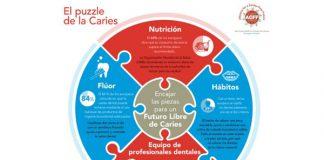 1.Alianza Europea ACFF presenta El Puzzle de las caries
