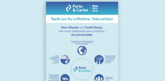 SEPA y la EFP se unen en la lucha contra la caries y la enfermedad periodontal